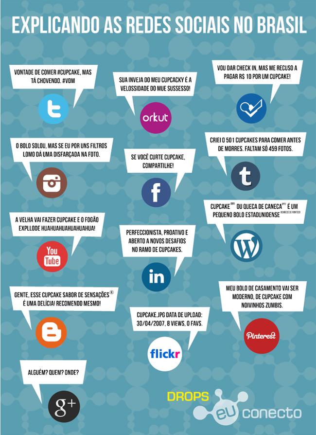 satirinhas-explicando-as-redes-sociais