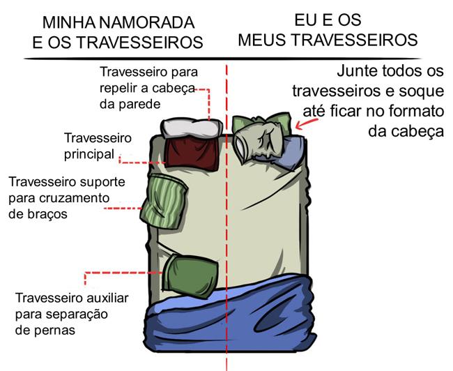 travesseiros-para-homens-e-mulheres
