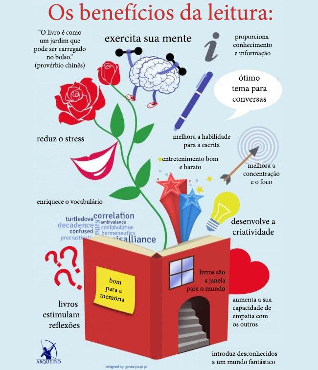 os-grandes-beneficios-da-leitura