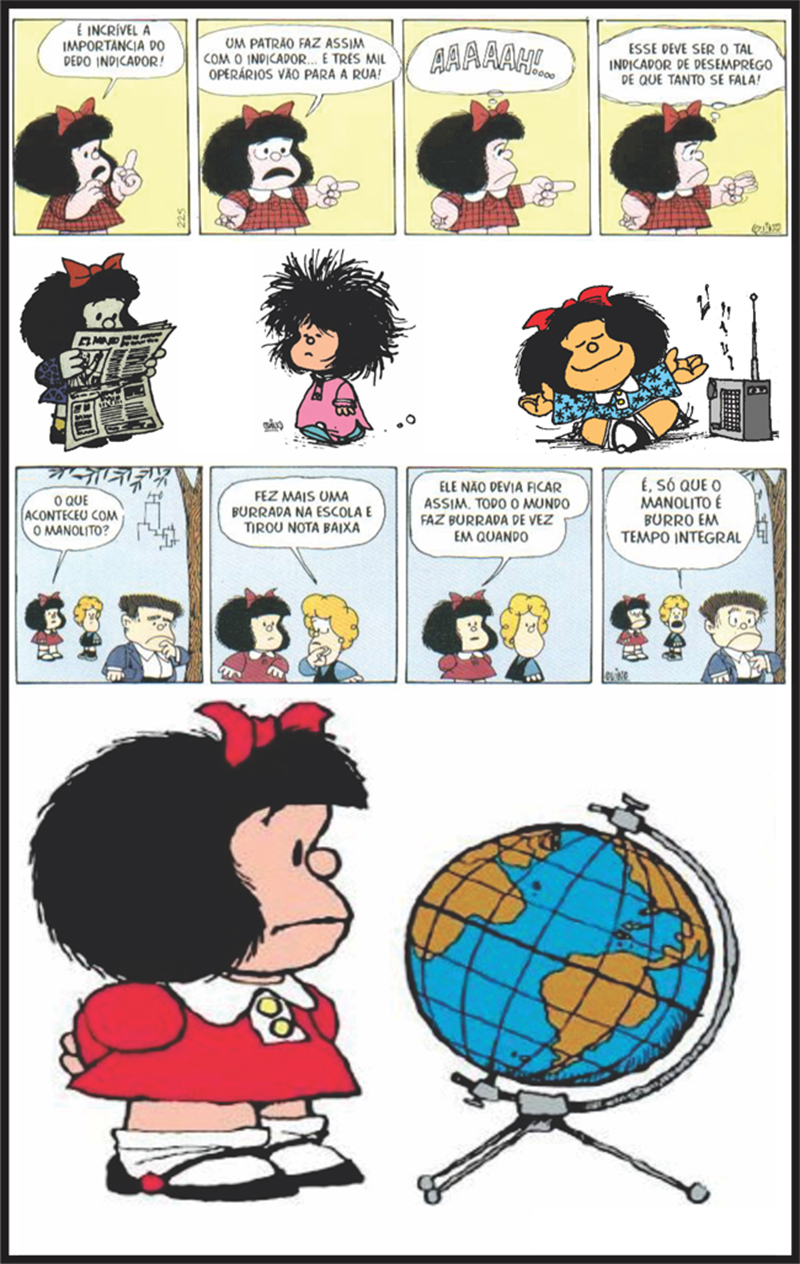 Quadrinhos da Mafalda