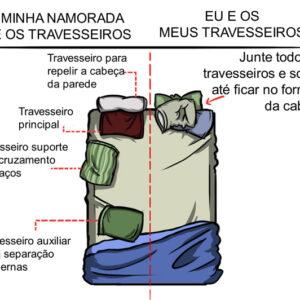 Travesseiros para homens e mulheres