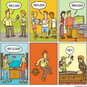 Qual é o valor das coisas?