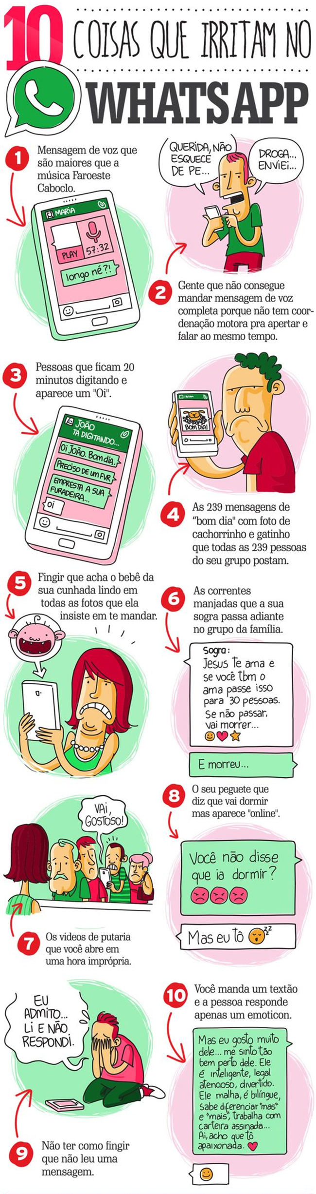 10 coisas que irritam no Whatsapp
