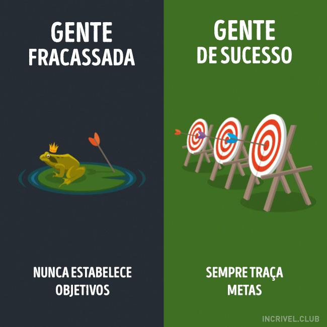 Gente fracassada x gente de sucesso (4)