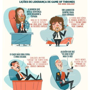 Curiosidades interessantes ilustradas pelo Pictoline Brasil