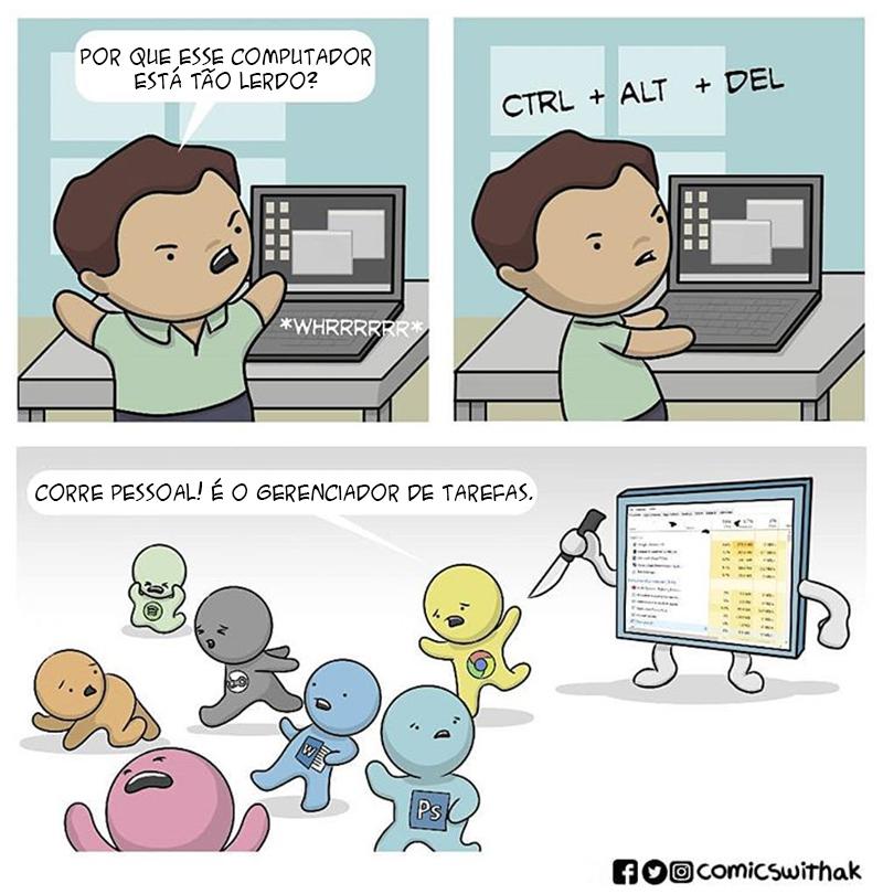 Um computador lerdo