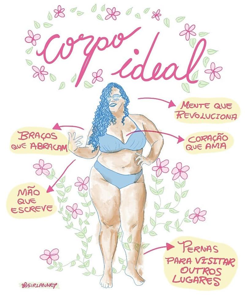 O corpo ideal