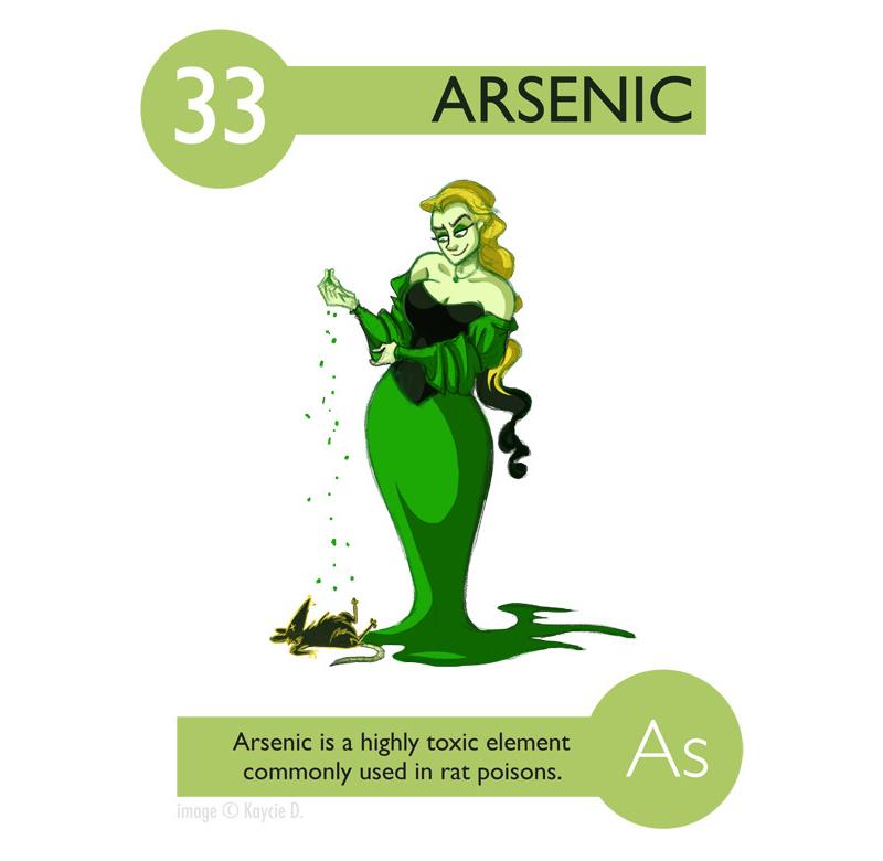 Arsênio