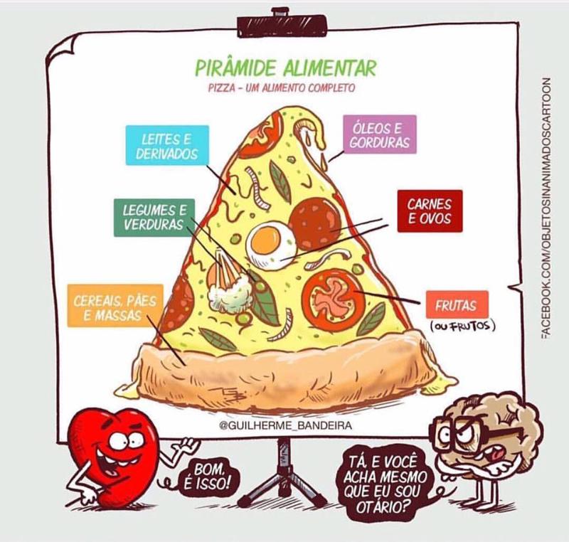 Pizza é um alimento completo
